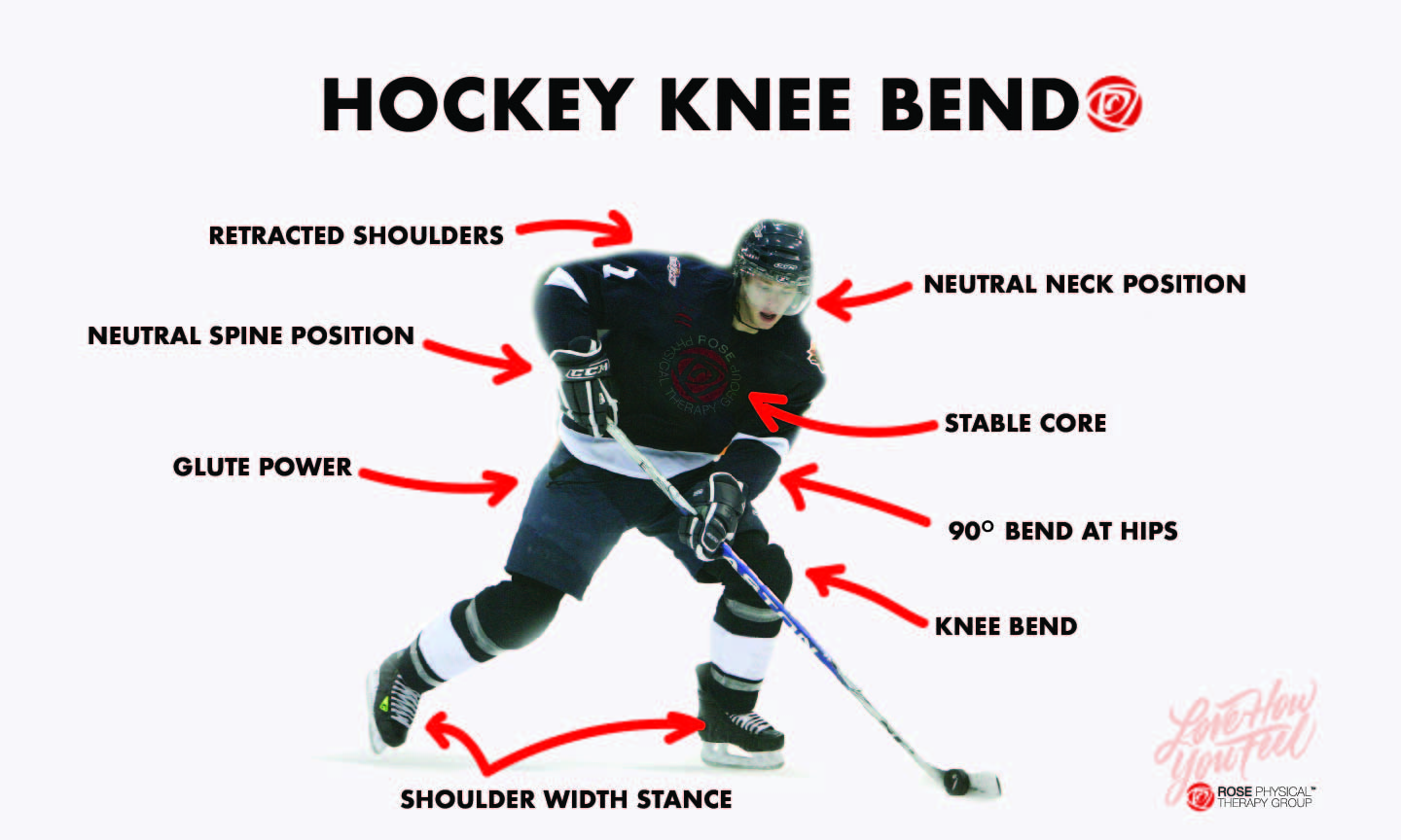 hockey stance knee bend physical therapy
